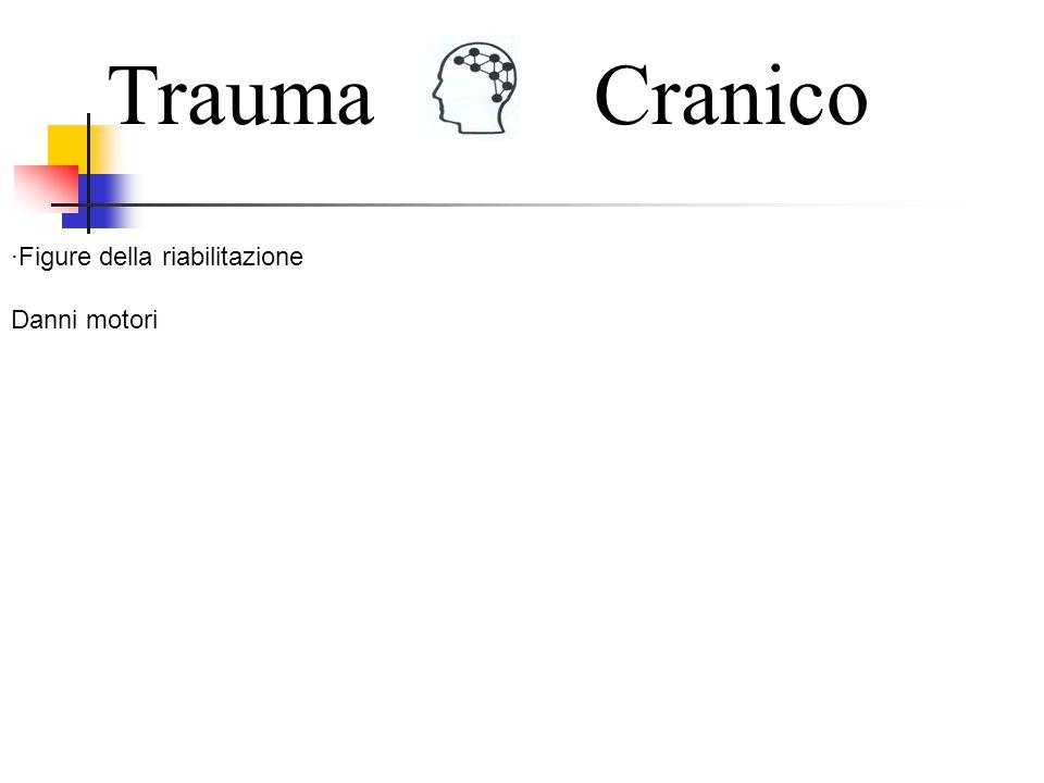 TraumaCranico Nella fase sub-acuta della patologia può esservi remissione spontanea di alcuni di questi deficit.