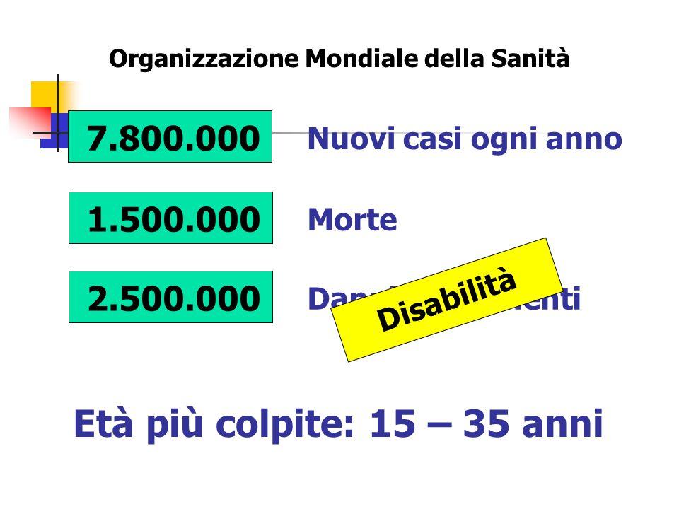 In Romagna 225 ragazzi all'anno muoiono di notte in un incidente stradale (EURISPES) Stragi del sabato sera