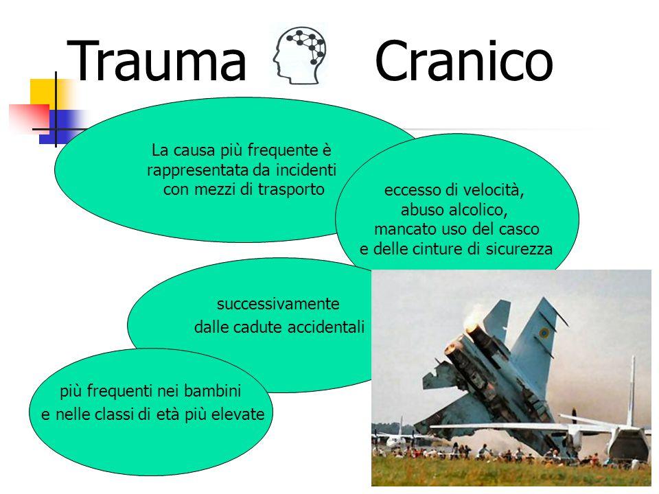 TraumaCranico