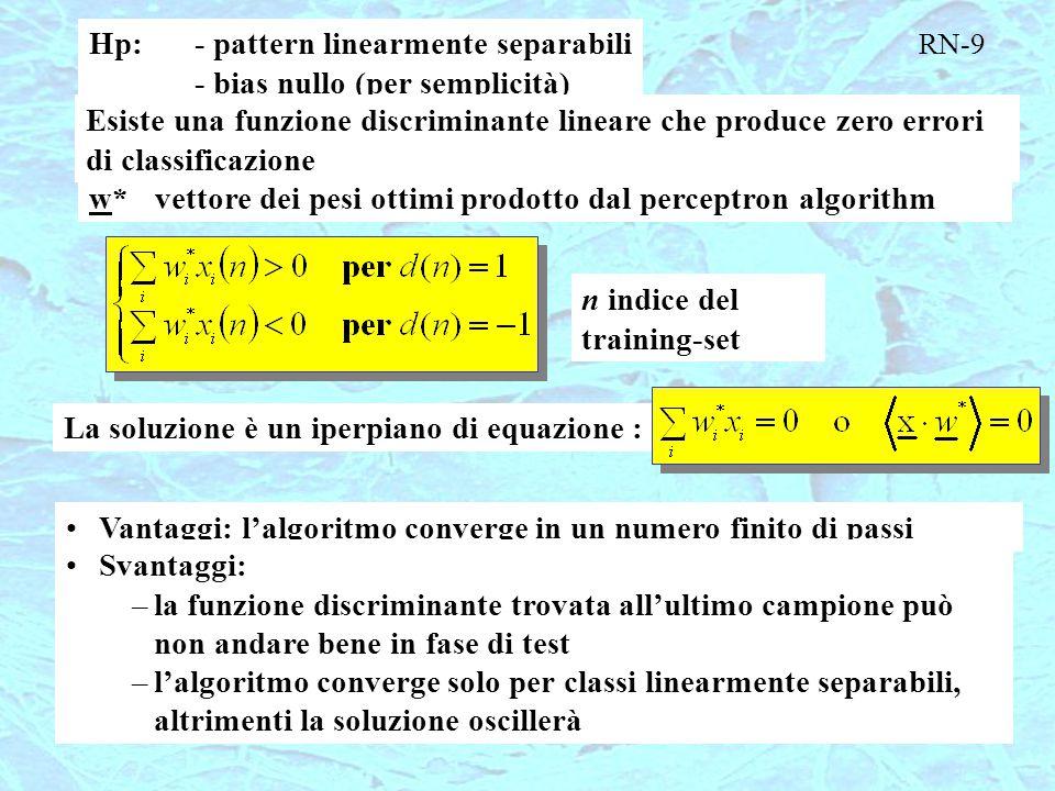 RN-9 Hp:- pattern linearmente separabili - bias nullo (per semplicità) Esiste una funzione discriminante lineare che produce zero errori di classifica