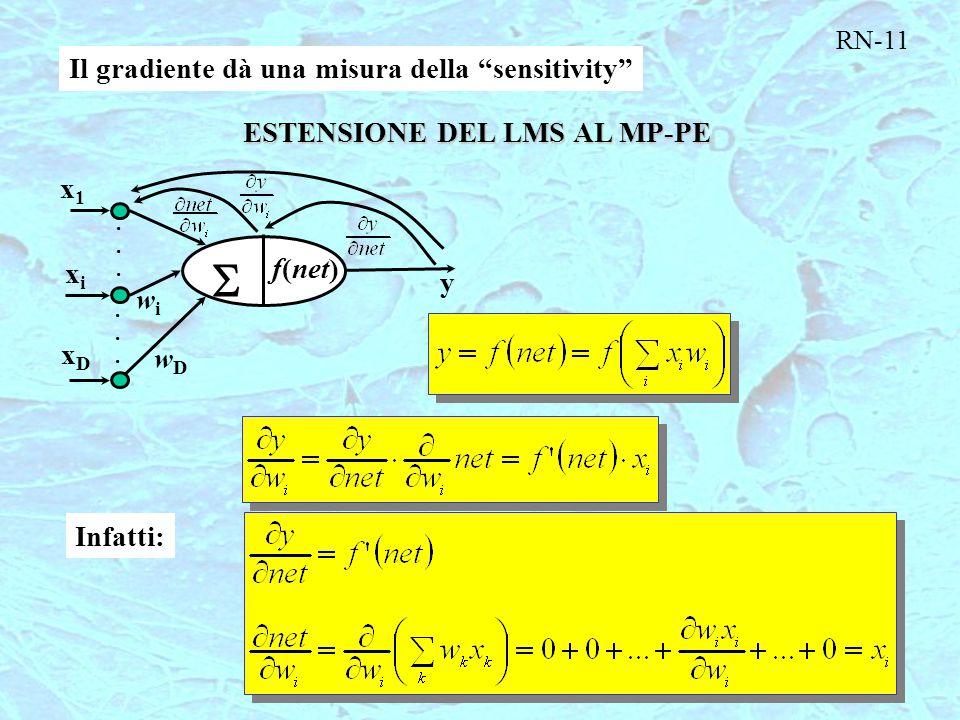 """RN-11 Il gradiente dà una misura della """"sensitivity"""" ESTENSIONE DEL LMS AL MP-PE  f(net)............ xDxD xixi x1x1 wiwi wDwD y Infatti:"""