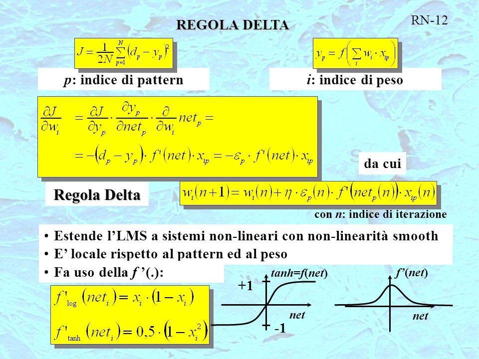 RN-12 REGOLA DELTA p: indice di patterni: indice di peso Regola Delta con n: indice di iterazione Estende l'LMS a sistemi non-lineari con non-linearit