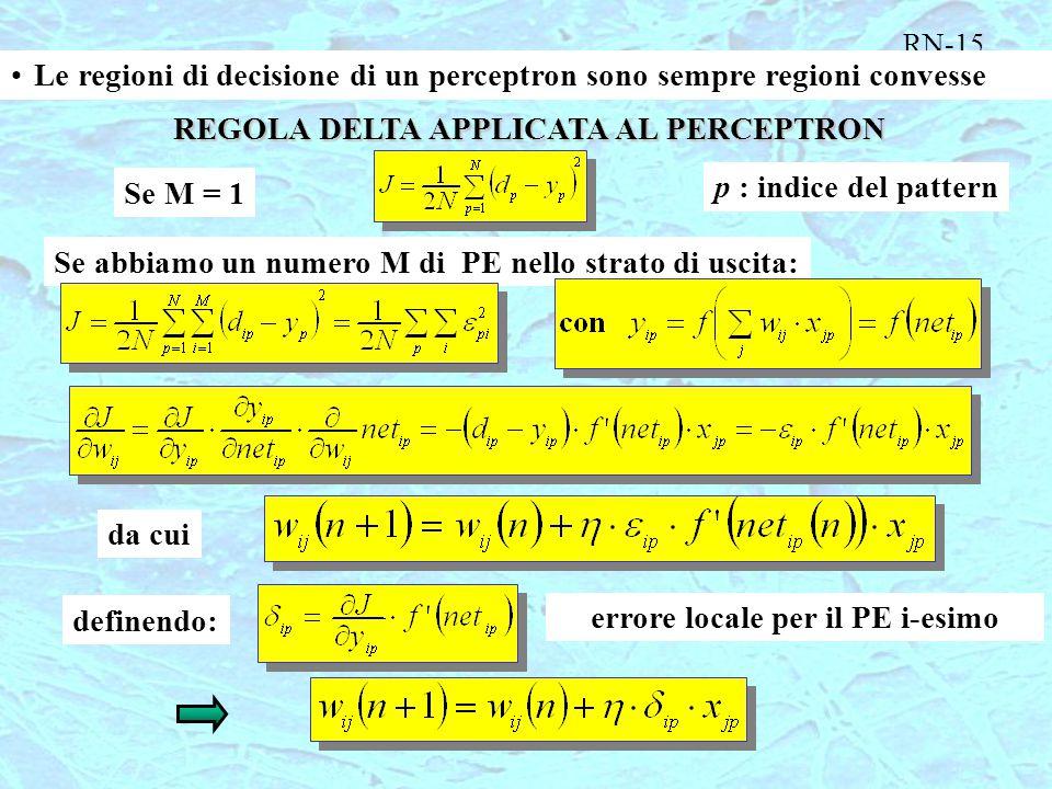 RN-15 Le regioni di decisione di un perceptron sono sempre regioni convesse REGOLA DELTA APPLICATA AL PERCEPTRON Se M = 1 p : indice del pattern Se ab