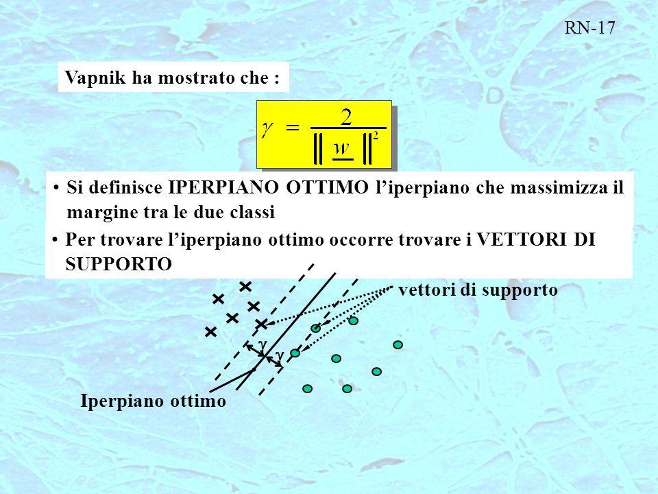 Vapnik ha mostrato che : Si definisce IPERPIANO OTTIMO l'iperpiano che massimizza il margine tra le due classi Per trovare l'iperpiano ottimo occorre
