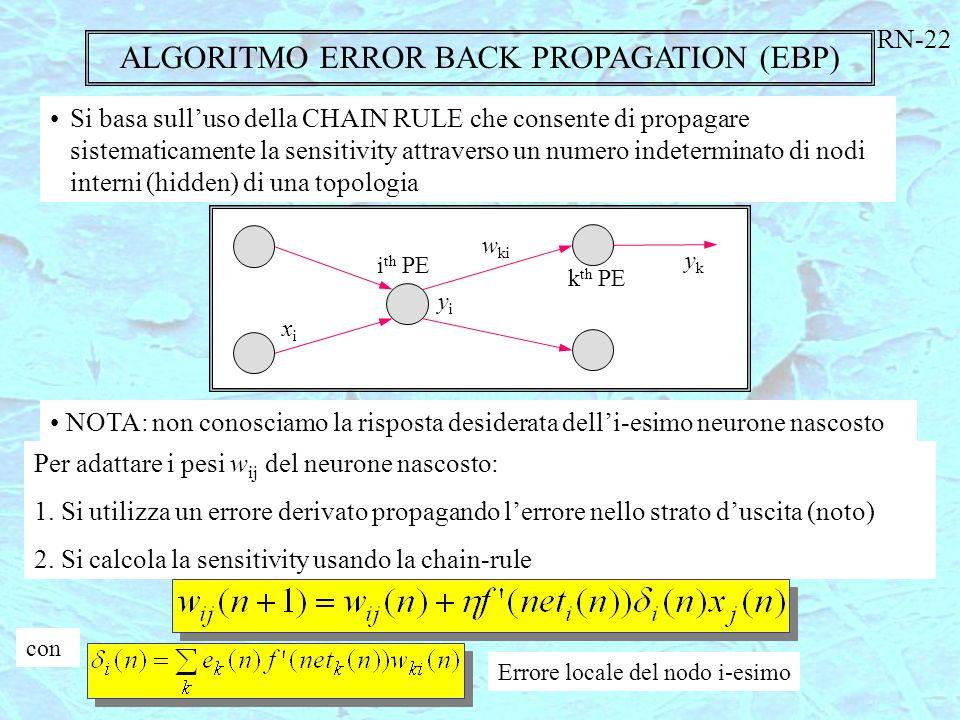 ALGORITMO ERROR BACK PROPAGATION (EBP) Si basa sull'uso della CHAIN RULE che consente di propagare sistematicamente la sensitivity attraverso un numer