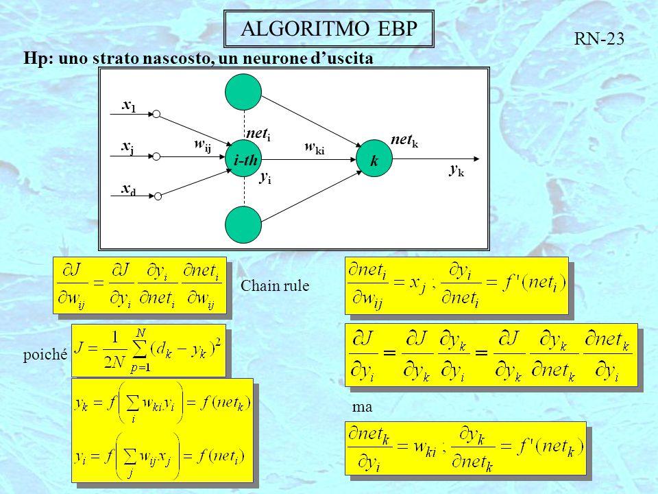 ykyk k i-th net i yiyi net k w ki w ij xjxj xdxd x1x1 ALGORITMO EBP Hp: uno strato nascosto, un neurone d'uscita Chain rule poiché ma RN-23