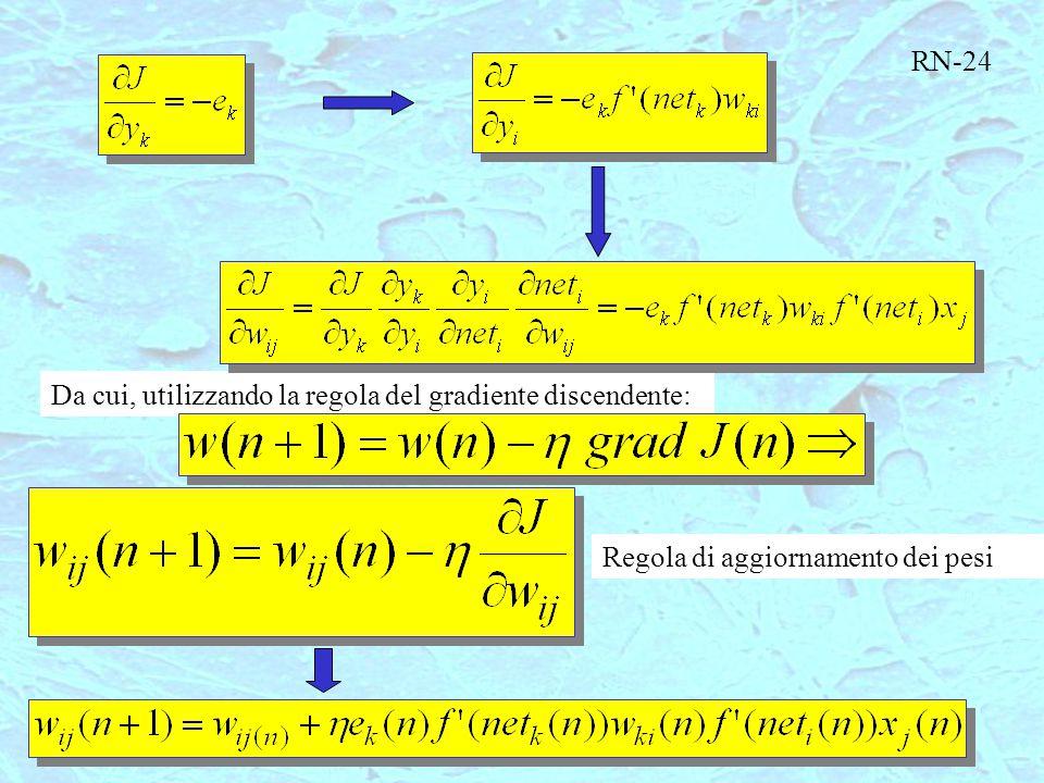 Da cui, utilizzando la regola del gradiente discendente: Regola di aggiornamento dei pesi RN-24