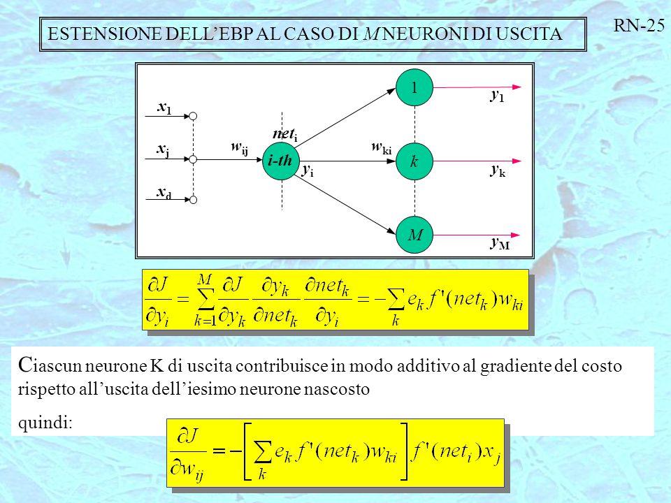 ESTENSIONE DELL'EBP AL CASO DI M NEURONI DI USCITA C iascun neurone K di uscita contribuisce in modo additivo al gradiente del costo rispetto all'usci