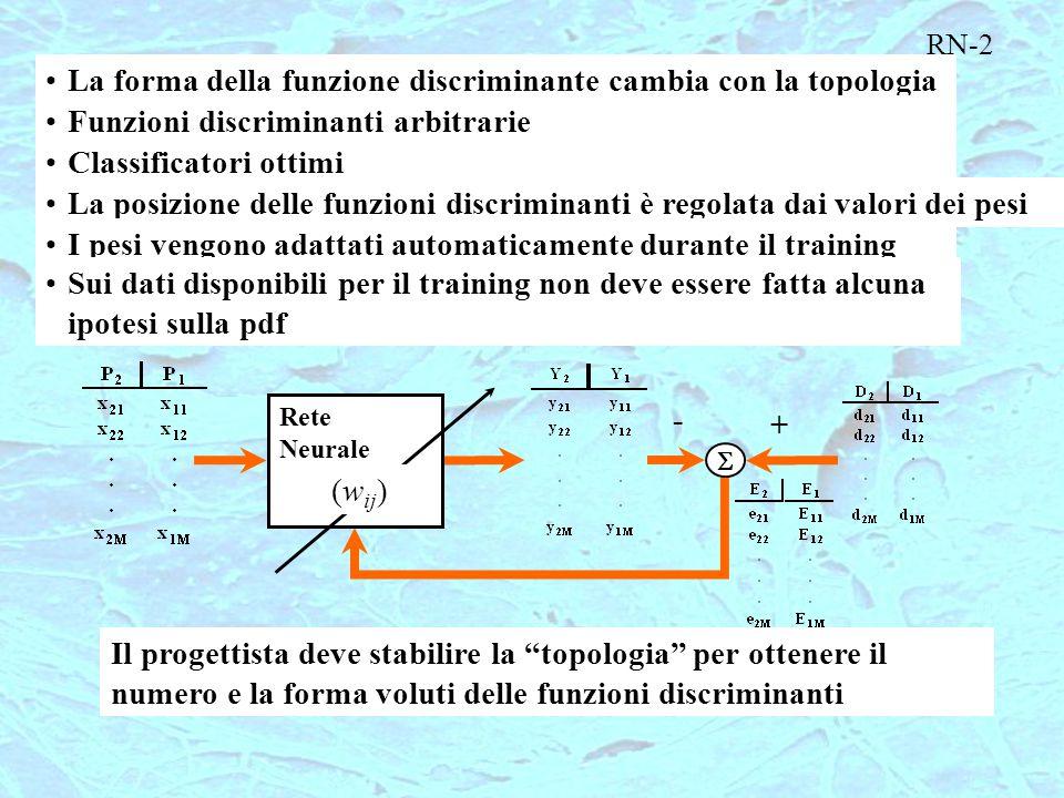 RN-2 La forma della funzione discriminante cambia con la topologia Funzioni discriminanti arbitrarie Classificatori ottimi La posizione delle funzioni