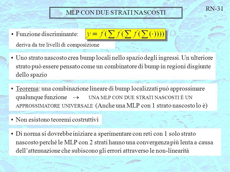 MLP CON DUE STRATI NASCOSTI Funzione discriminante: deriva da tre livelli di composizione Di norma si dovrebbe iniziare a sperimentare con reti con 1