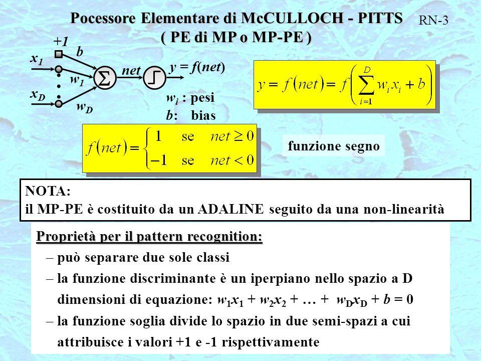 RN-3 Pocessore Elementare di McCULLOCH - PITTS ( PE di MP o MP-PE ) ... +1 x1x1 xDxD b w1w1 wDwD net y = f(net) w i : pesi b:bias funzione segno NOTA