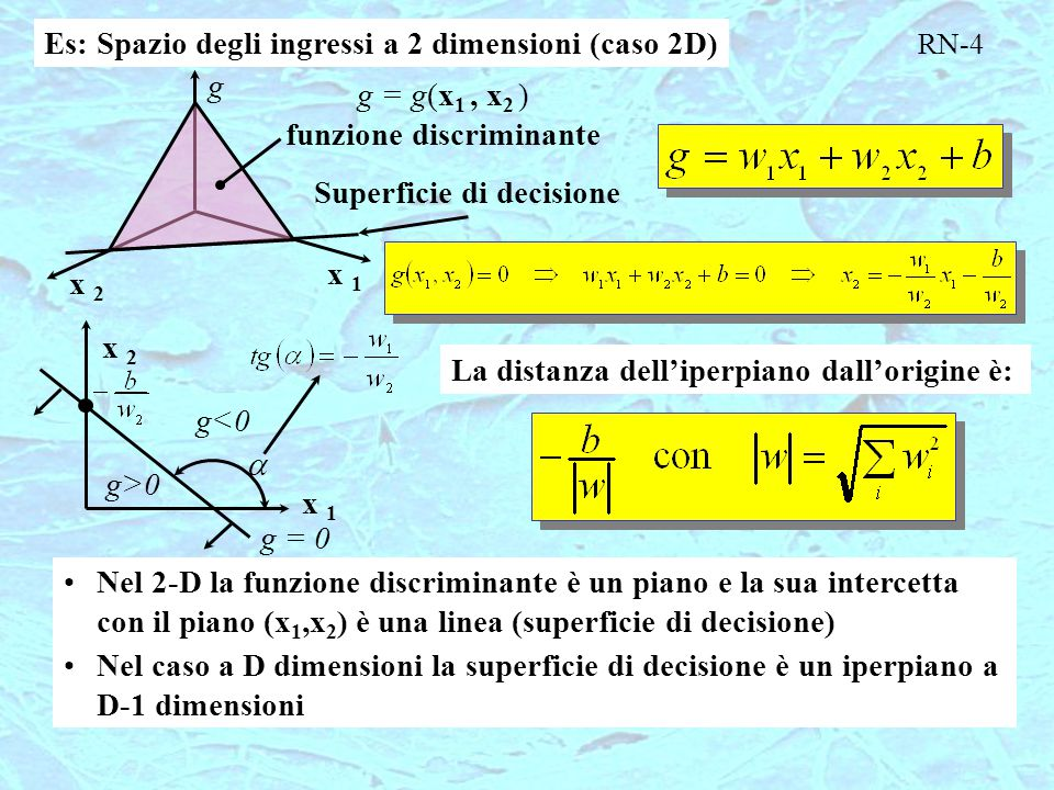 RN-4 Es: Spazio degli ingressi a 2 dimensioni (caso 2D) Superficie di decisione g x 1 x 2 g = g(x 1, x 2 ) funzione discriminante x 2 g<0 g>0  g = 0