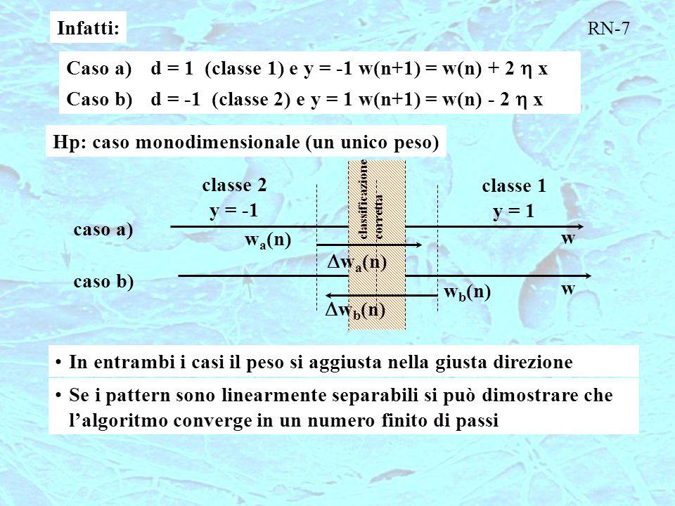 Infatti: Caso a)d = 1 (classe 1) e y = -1 w(n+1) = w(n) + 2  x Caso b)d = -1 (classe 2) e y = 1 w(n+1) = w(n) - 2  x Hp: caso monodimensionale (un u