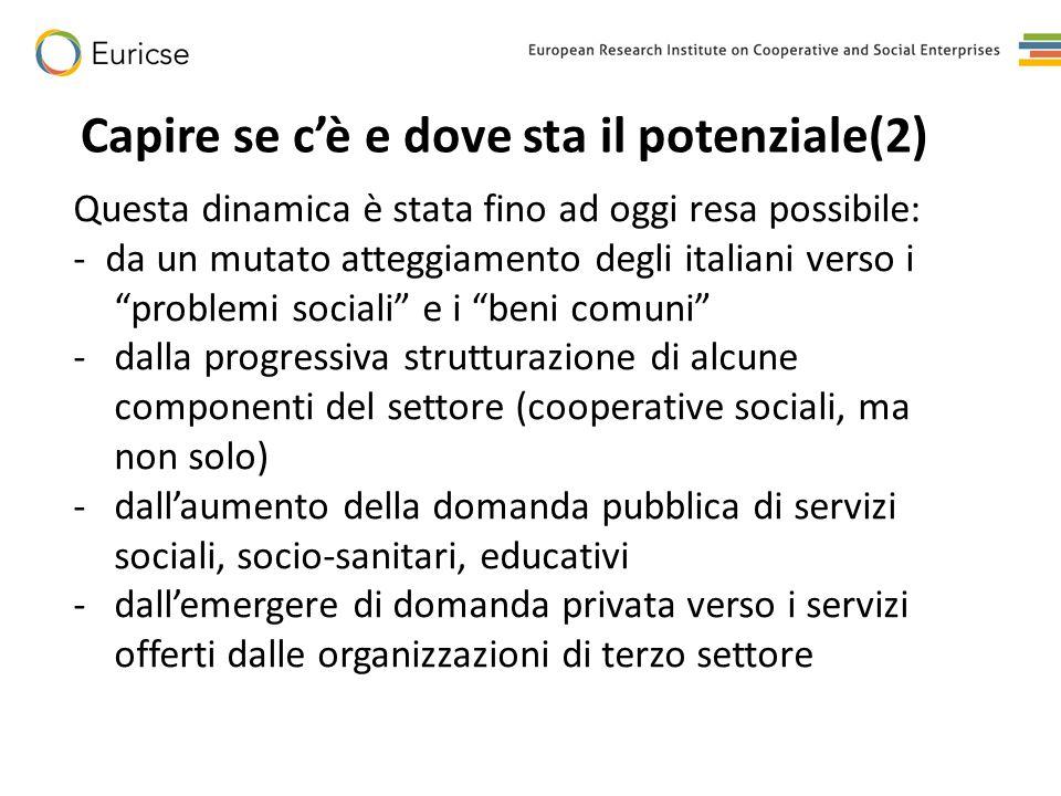 """Capire se c'è e dove sta il potenziale(2) Questa dinamica è stata fino ad oggi resa possibile: - da un mutato atteggiamento degli italiani verso i """"pr"""