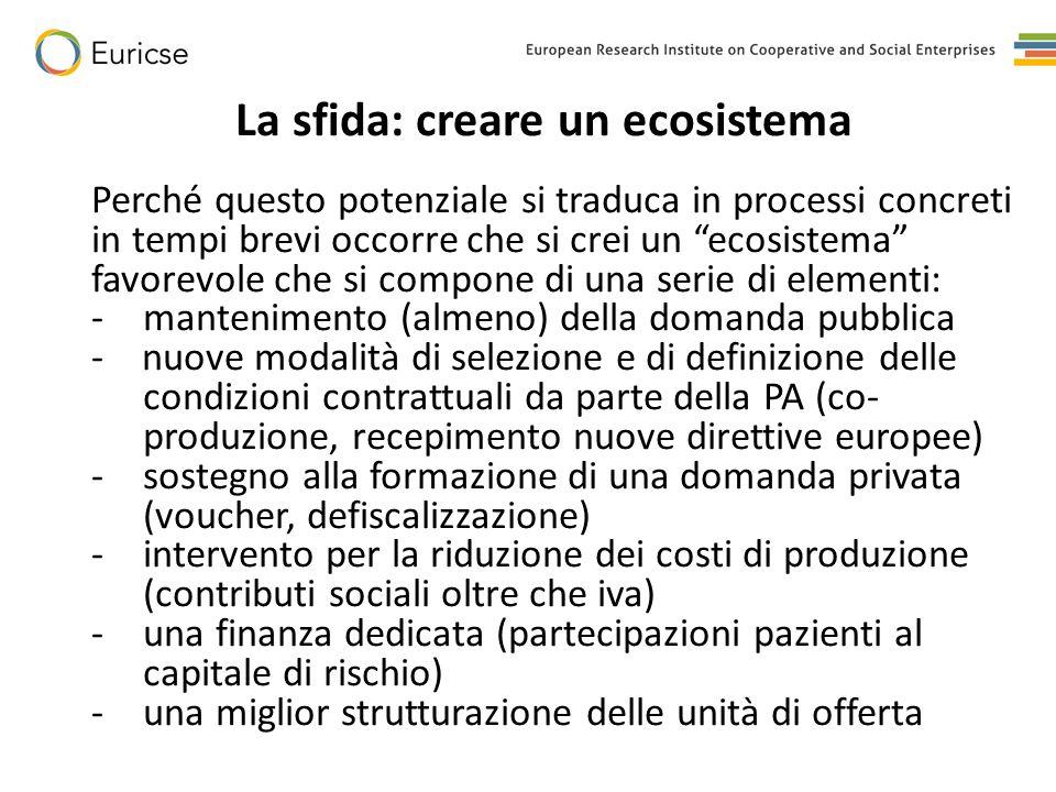 """La sfida: creare un ecosistema Perché questo potenziale si traduca in processi concreti in tempi brevi occorre che si crei un """"ecosistema"""" favorevole"""