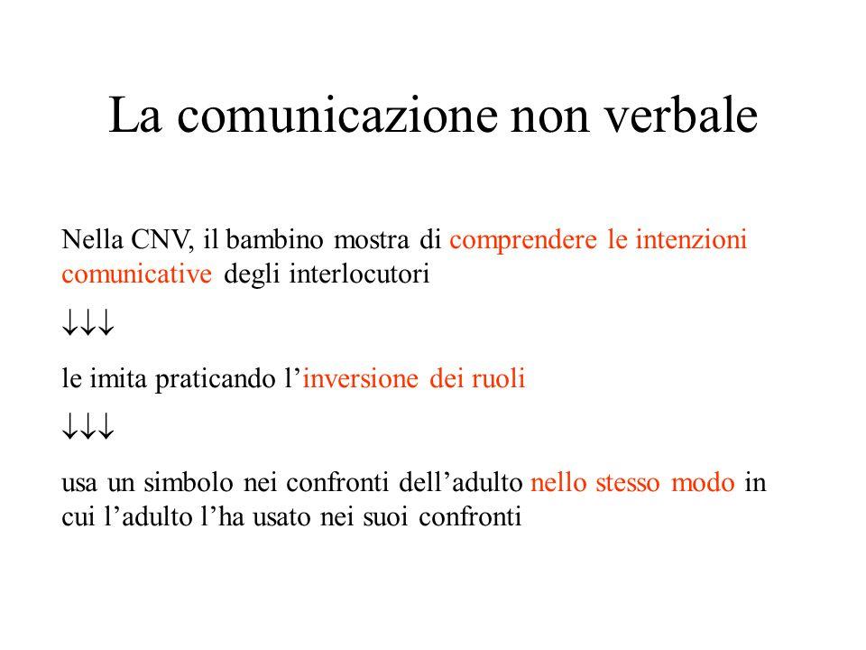 La comunicazione non verbale Nella CNV, il bambino mostra di comprendere le intenzioni comunicative degli interlocutori  le imita praticando l'inversione dei ruoli  usa un simbolo nei confronti dell'adulto nello stesso modo in cui l'adulto l'ha usato nei suoi confronti