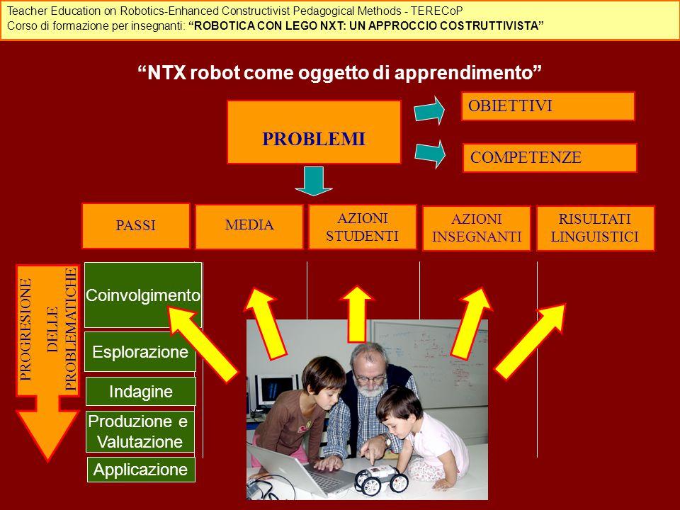 Teacher Education on Robotics-Enhanced Constructivist Pedagogical Methods - TERECoP Corso di formazione per insegnanti: ROBOTICA CON LEGO NXT: UN APPROCCIO COSTRUTTIVISTA CONTENUTO DEL CURRICULUM: Robot NTX come oggetto di apprendimento.