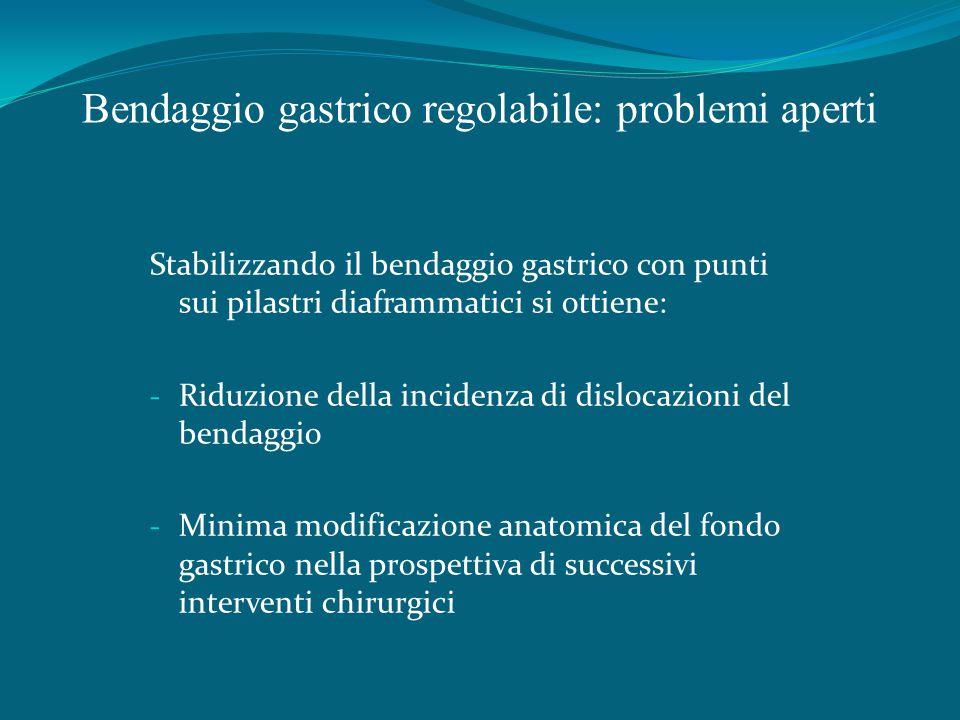 Bendaggio gastrico regolabile: problemi aperti Stabilizzando il bendaggio gastrico con punti sui pilastri diaframmatici si ottiene: - Riduzione della incidenza di dislocazioni del bendaggio - Minima modificazione anatomica del fondo gastrico nella prospettiva di successivi interventi chirurgici