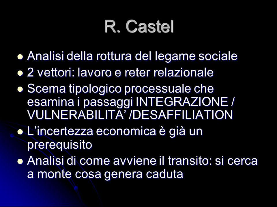 R. Castel Analisi della rottura del legame sociale Analisi della rottura del legame sociale 2 vettori: lavoro e reter relazionale 2 vettori: lavoro e