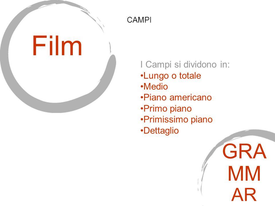 I Campi si dividono in: Lungo o totale Medio Piano americano Primo piano Primissimo piano Dettaglio Film CAMPI GRA MM AR
