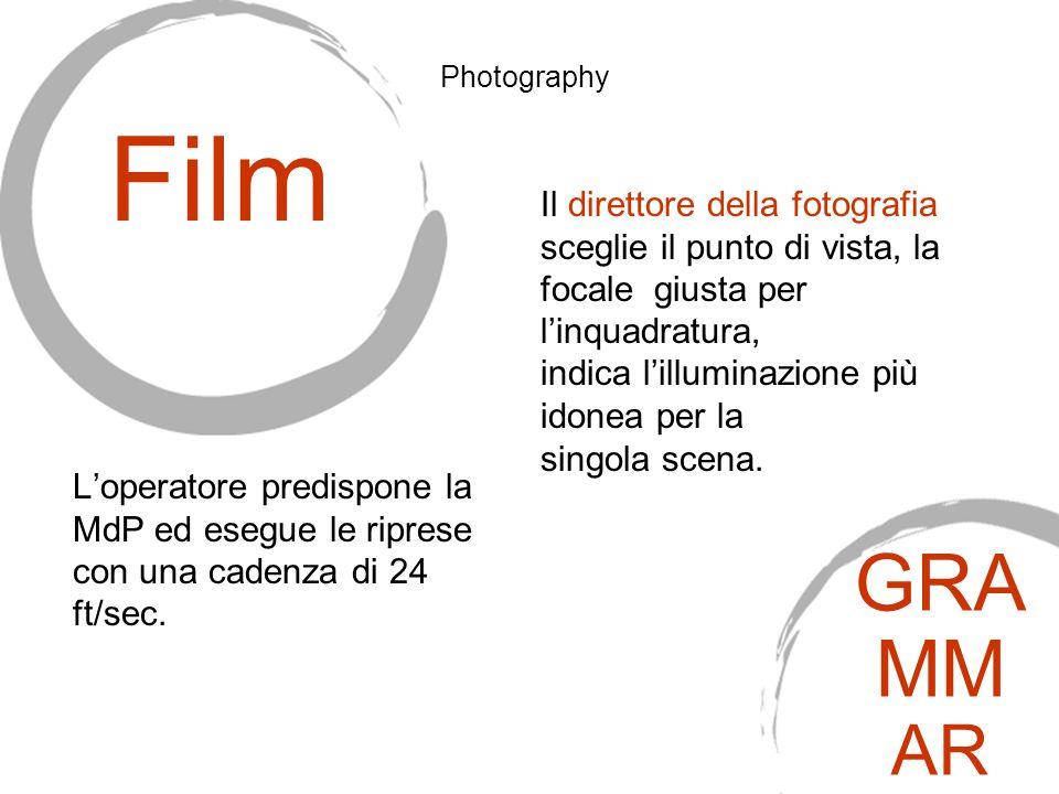 Il direttore della fotografia sceglie il punto di vista, la focale giusta per l'inquadratura, indica l'illuminazione più idonea per la singola scena.
