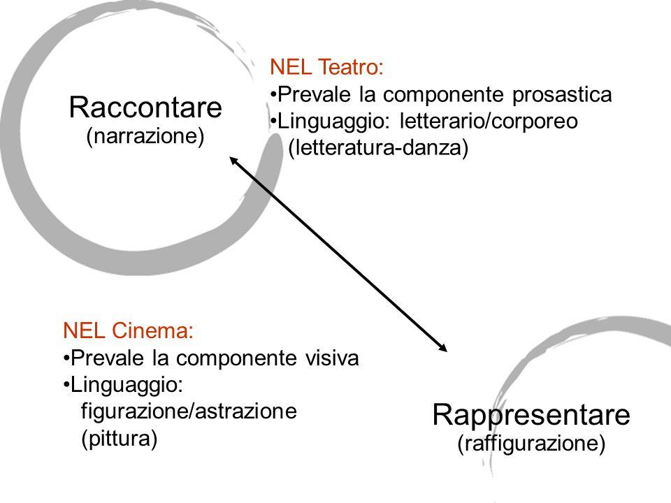 Raccontare (narrazione) Rappresentare (raffigurazione) NEL Cinema: Prevale la componente visiva Linguaggio: figurazione/astrazione (pittura) NEL Teatro: Prevale la componente prosastica Linguaggio: letterario/corporeo (letteratura-danza)