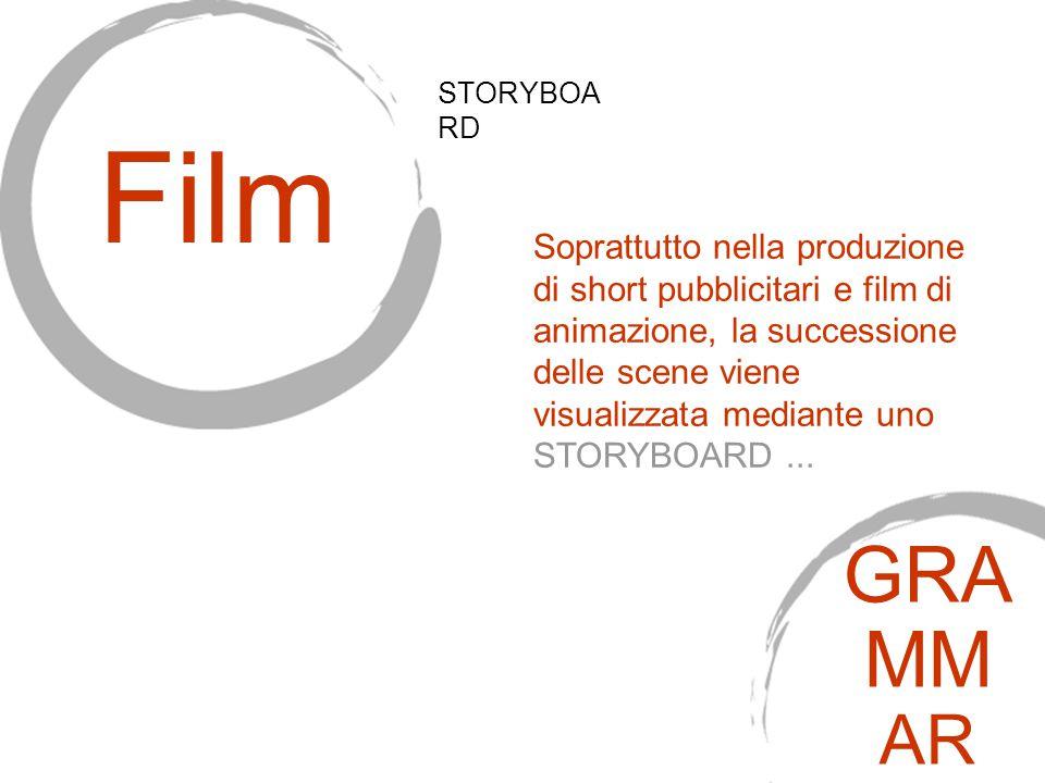Lo STORYBOARD si compone di una serie di vignette , spesso accompagnate da didascalie con note di regia Film STORYBOA RD GRA MM AR