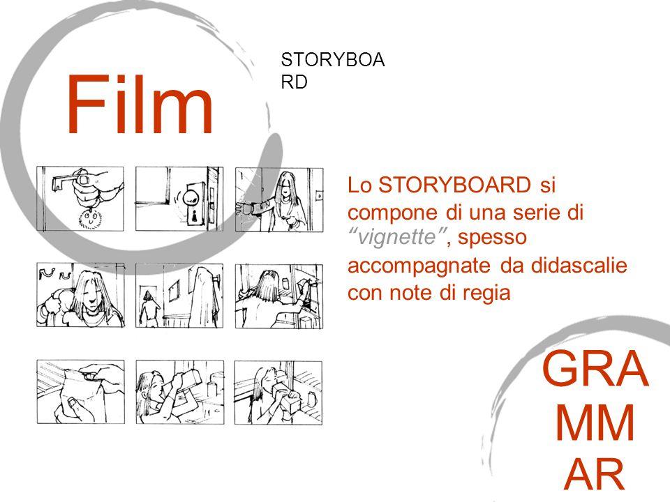 Film Le sequenze filmiche si dividono in: Scene Quadri Campi SEQUENZE GRA MM AR