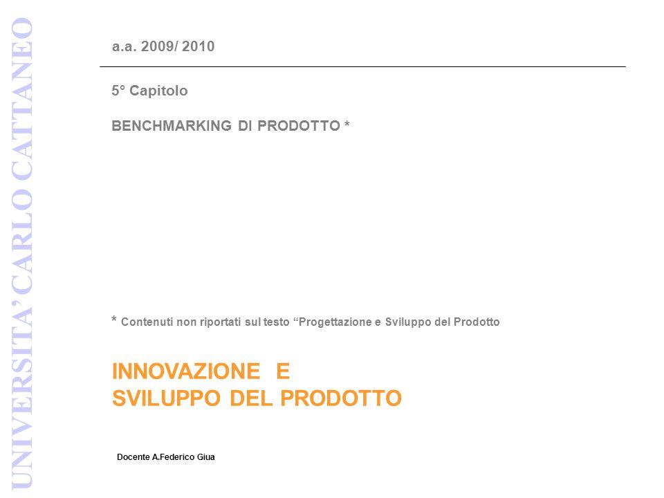INNOVAZIONE E SVILUPPO DEL PRODOTTO Docente A.Federico Giua a.a.