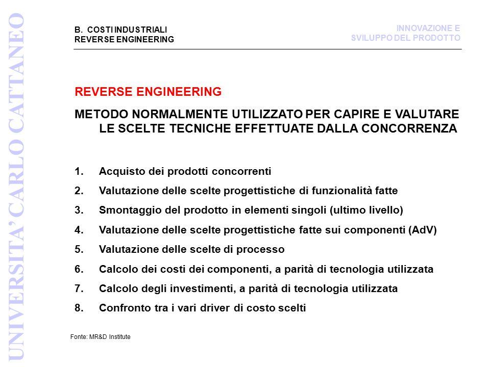 B. COSTI INDUSTRIALI REVERSE ENGINEERING Fonte: MR&D Institute UNIVERSITA' CARLO CATTANEO INNOVAZIONE E SVILUPPO DEL PRODOTTO REVERSE ENGINEERING METO