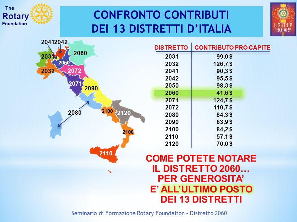 Seminario di Formazione Rotary Foundation – Distretto 2060 The Rotary Foundation CONFRONTO CONTRIBUTI CON OBIETTIVO DICHIARATO DAI CLUB DEL DISTRETTO 2060 A.R.