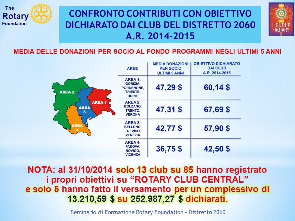 Seminario di Formazione Rotary Foundation – Distretto 2060 The Rotary Foundation PERO'… CI SONO ANCHE ESEMPI DI CLUB VIRTUOSI