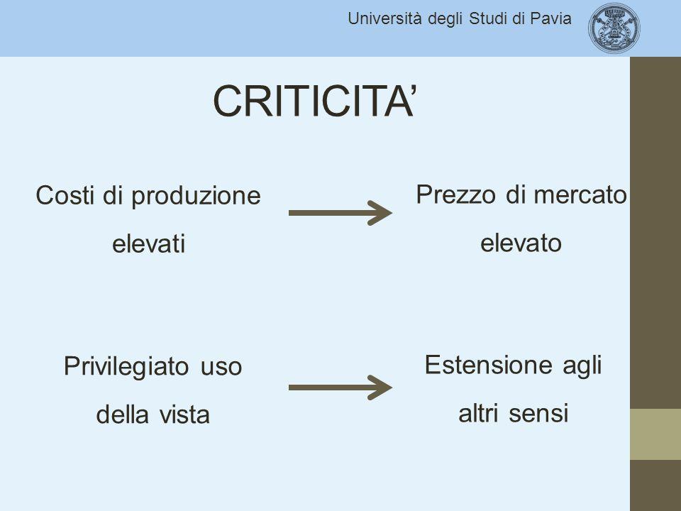 Università degli Studi di Pavia CRITICITA' Costi di produzione elevati Prezzo di mercato elevato Privilegiato uso della vista Estensione agli altri se