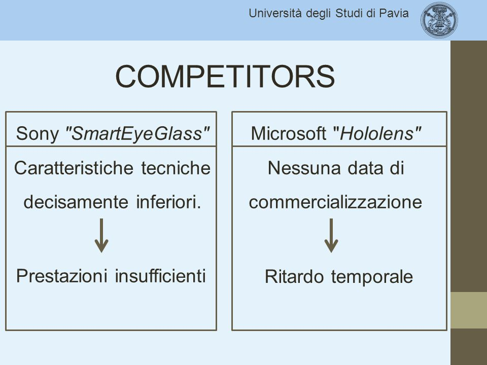 Università degli Studi di Pavia COMPETITORS Sony