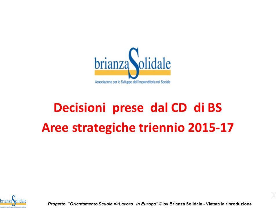 1 Progetto Orientamento Scuola =>Lavoro in Europa © by Brianza Solidale - Vietata la riproduzione Decisioni prese dal CD di BS Aree strategiche triennio 2015-17