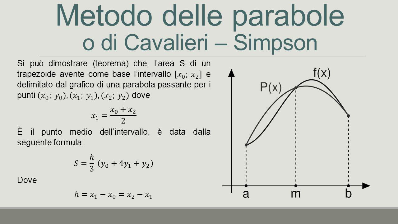 Metodo delle parabole o di Cavalieri – Simpson