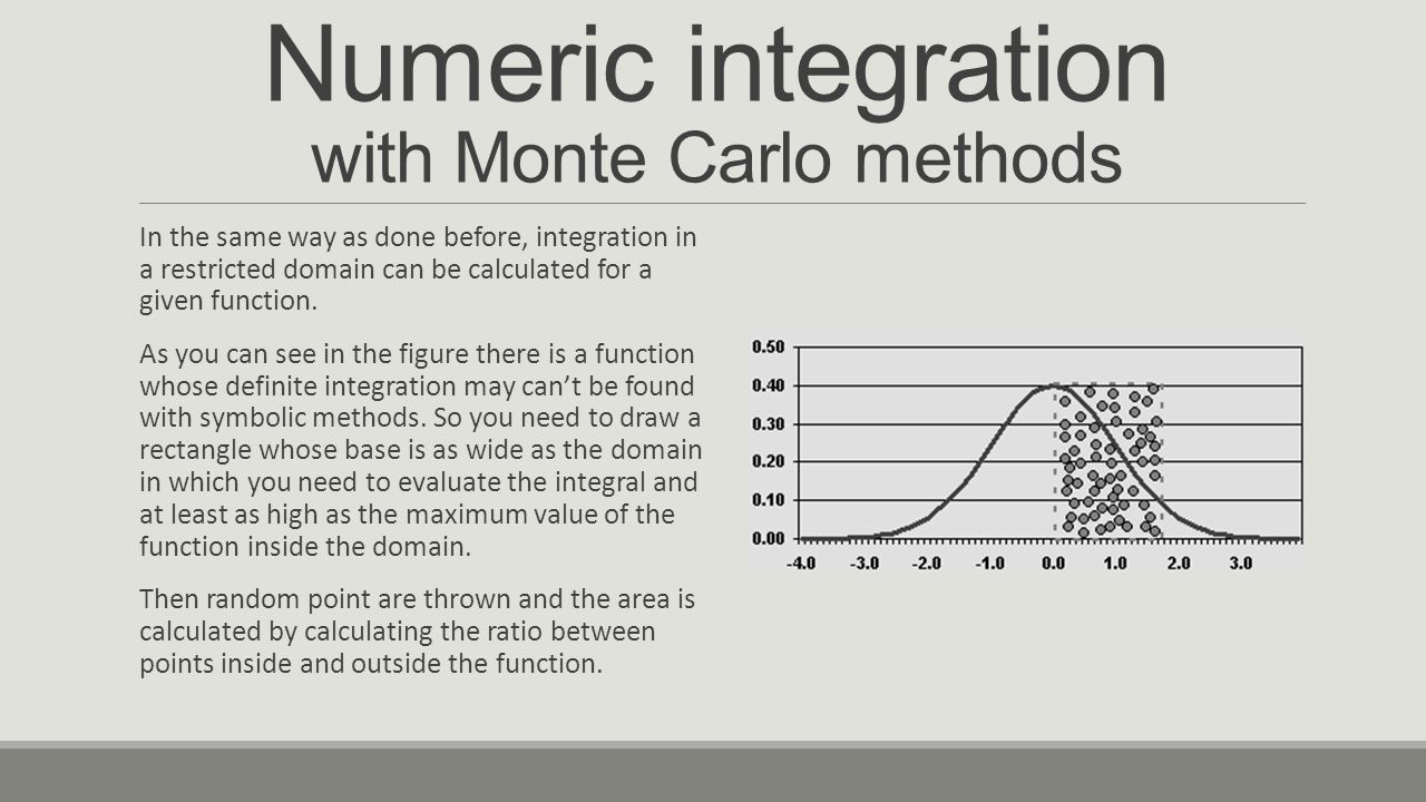 Numeric integration with Monte Carlo methods In the same way as done before, integration in a restricted domain can be calculated for a given function.