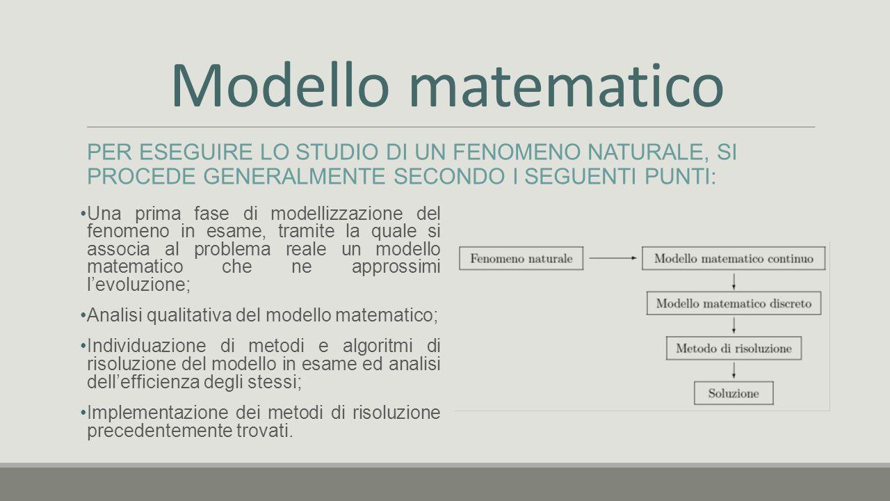 Modello matematico PER ESEGUIRE LO STUDIO DI UN FENOMENO NATURALE, SI PROCEDE GENERALMENTE SECONDO I SEGUENTI PUNTI: Una prima fase di modellizzazione del fenomeno in esame, tramite la quale si associa al problema reale un modello matematico che ne approssimi l'evoluzione; Analisi qualitativa del modello matematico; Individuazione di metodi e algoritmi di risoluzione del modello in esame ed analisi dell'efficienza degli stessi; Implementazione dei metodi di risoluzione precedentemente trovati.