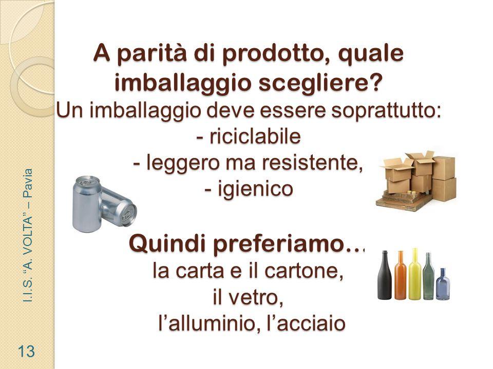 A parità di prodotto, quale imballaggio scegliere.