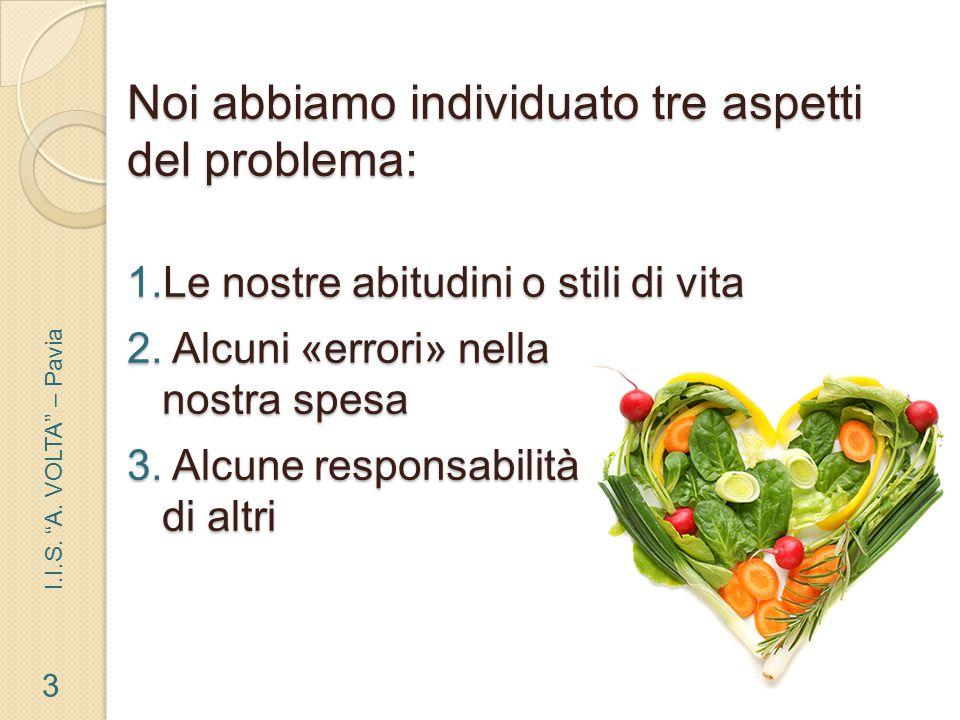 UNA SPESA INTELLIGENTE E CONSAPEVOLE… ECCO LA SOLUZIONE! I.I.S. A. VOLTA – Pavia 14