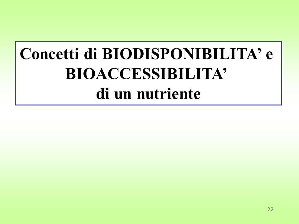 22 Concetti di BIODISPONIBILITA' e BIOACCESSIBILITA' di un nutriente