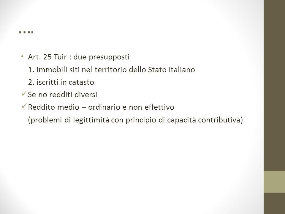 …. Art. 25 Tuir : due presupposti 1. immobili siti nel territorio dello Stato Italiano 2.