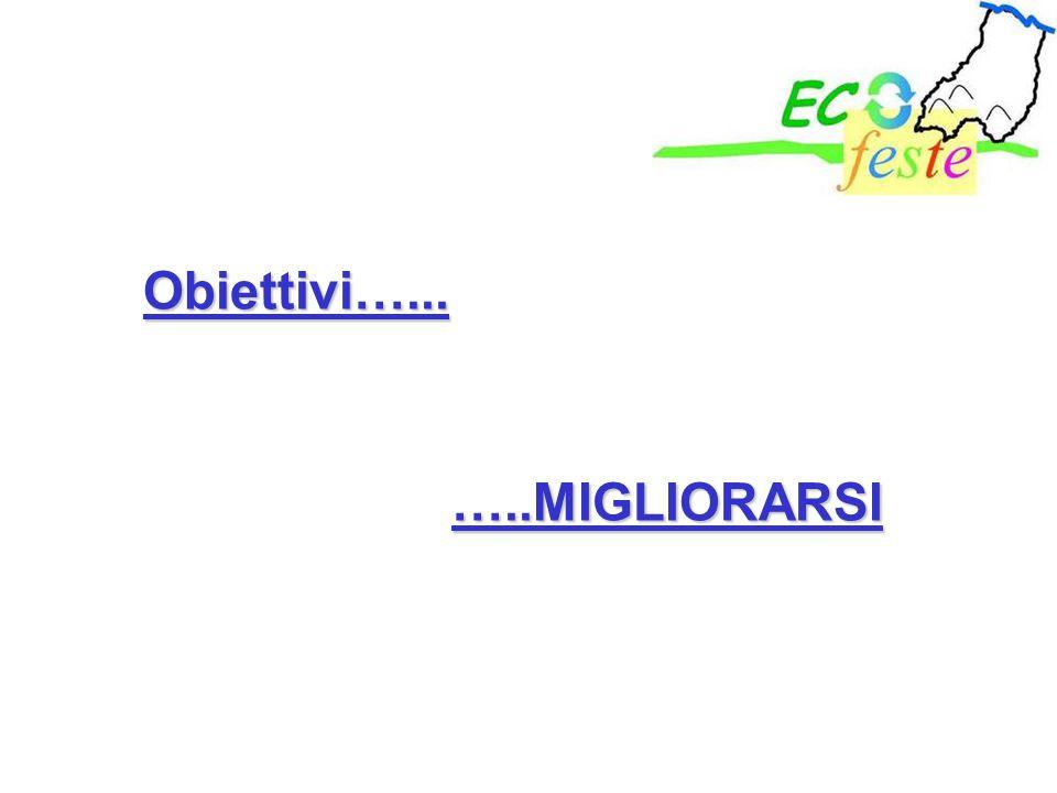 Obiettivi…... …..MIGLIORARSI