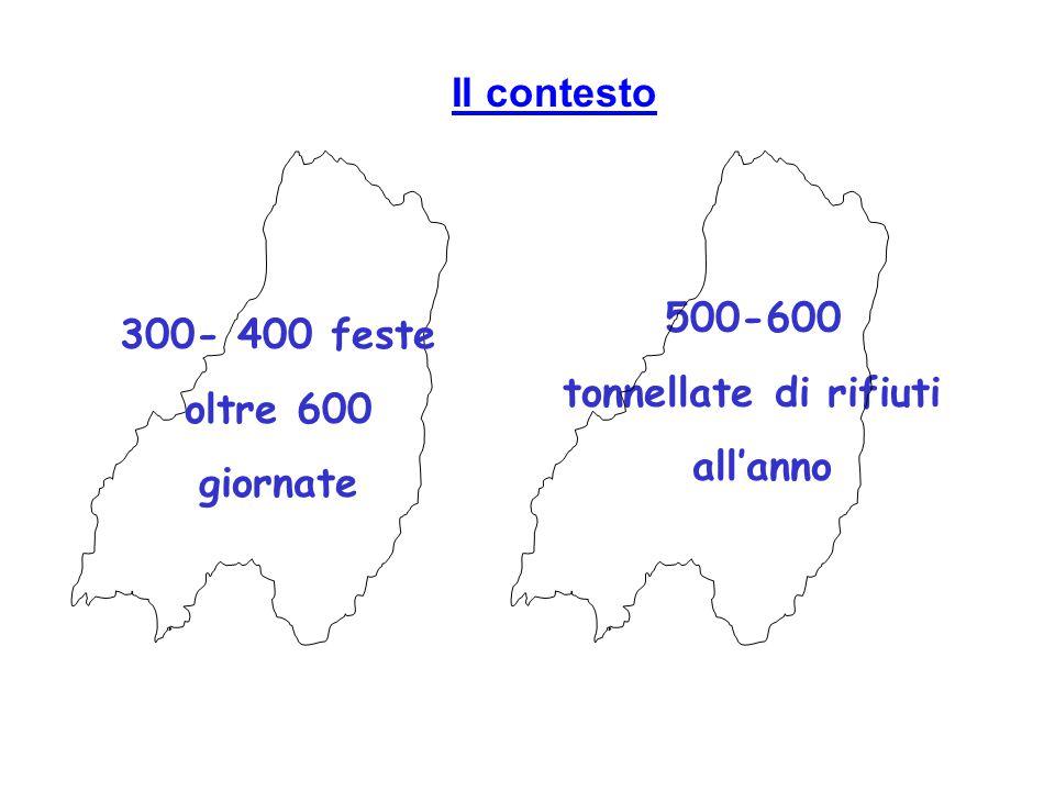 500-600 tonnellate di rifiuti all'anno Il contesto 300- 400 feste oltre 600 giornate