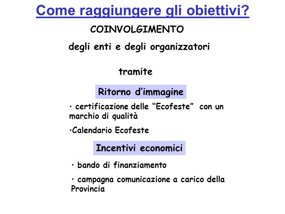 """Come raggiungere gli obiettivi? COINVOLGIMENTO degli enti e degli organizzatori tramite Ritorno d'immagine Incentivi economici certificazione delle """"E"""