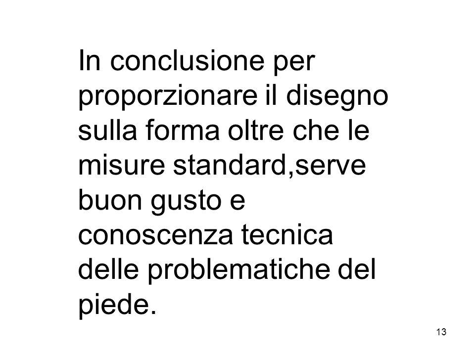 13 In conclusione per proporzionare il disegno sulla forma oltre che le misure standard,serve buon gusto e conoscenza tecnica delle problematiche del
