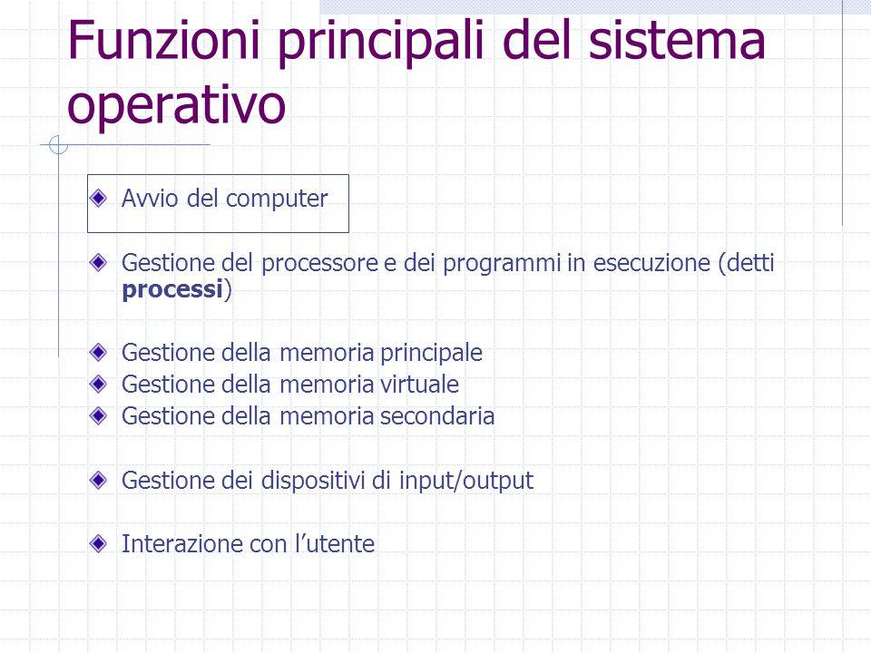 Avvio dell'elaboratore Il sistema operativo viene mandato in esecuzione al momento dell'accensione del computer Questa fase prende il nome di bootstrap In questa fase una parte del sistema operativo viene caricata nella memoria principale