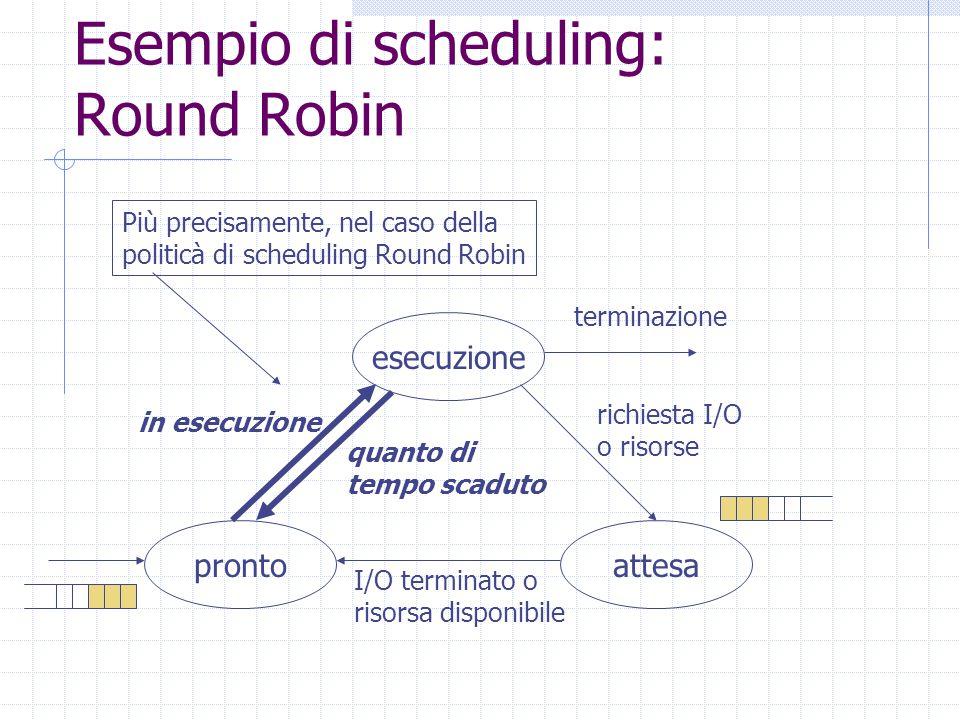 Esempio di scheduling: Round Robin esecuzione attesapronto in esecuzione richiesta I/O o risorse I/O terminato o risorsa disponibile terminazione quanto di tempo scaduto Più precisamente, nel caso della politicà di scheduling Round Robin