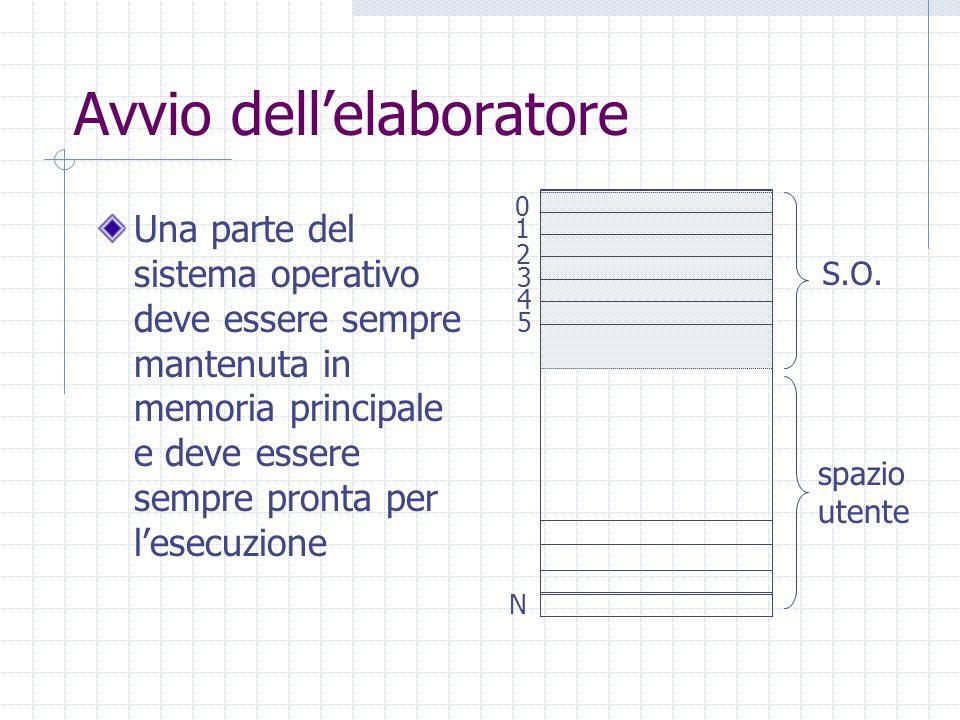 Esercizio 1b: una soluzione Quante unità di tempo ci vogliono per portare a termine tutti e tre i processi in un sistema multi-programmato, se si applica l'alternanza tra i processi.