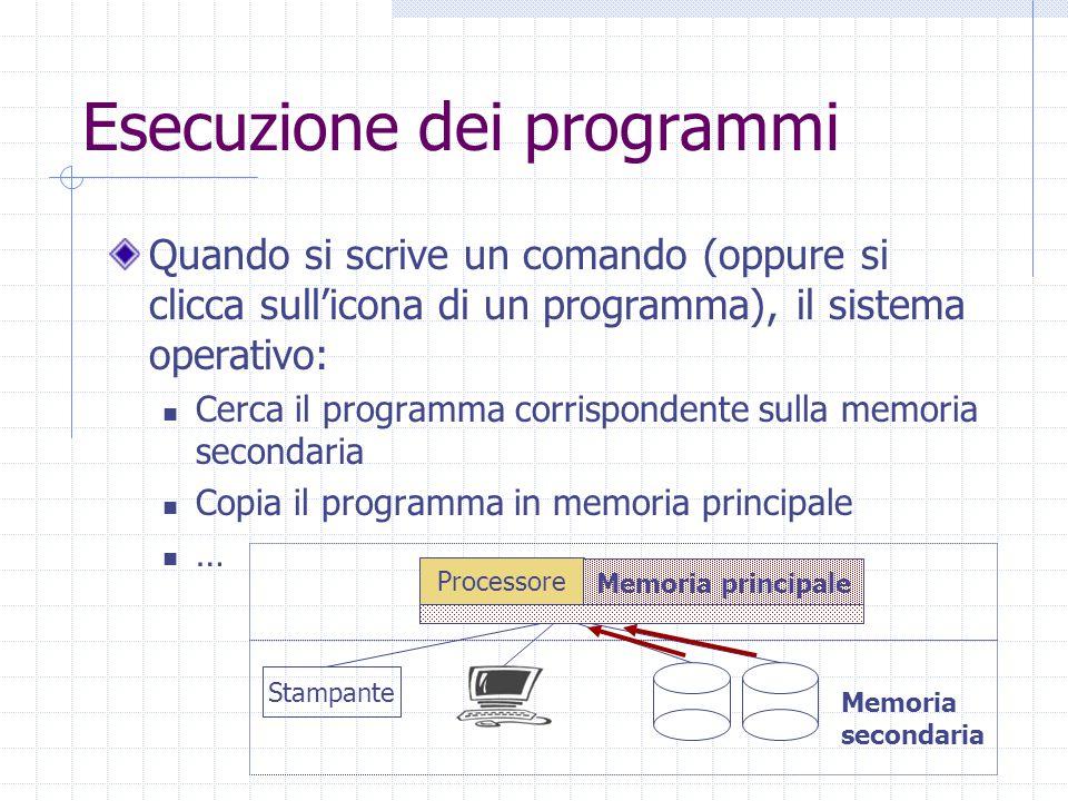Esecuzione dei programmi Quando si scrive un comando (oppure si clicca sull'icona di un programma), il sistema operativo: Cerca il programma corrispondente sulla memoria secondaria Copia il programma in memoria principale … Processore Stampante Memoria secondaria Memoria principale